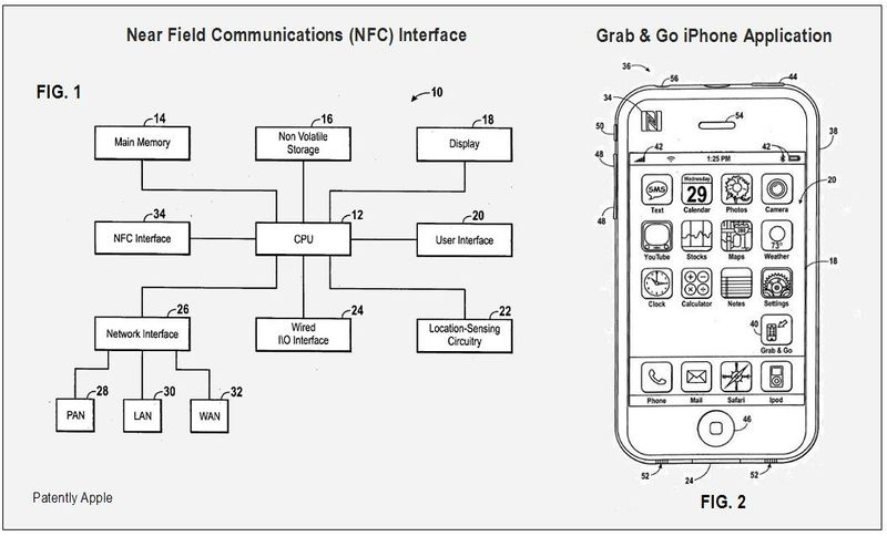 APPLE SOURCE: For anyone who thinks Apple is ignoring NFC, this diagram from a patent application clearly indicates otherwise (click to enlarge)
