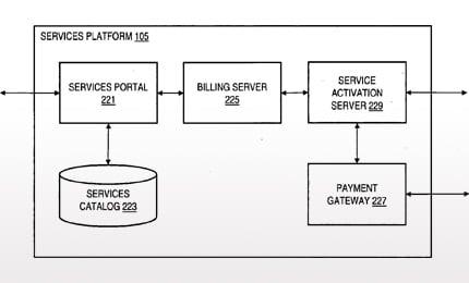 Nokia's NFC services platform