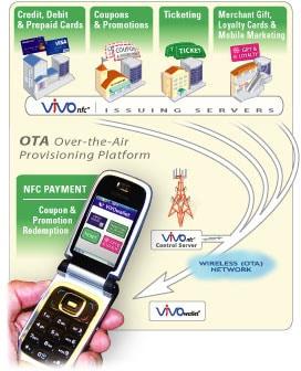 Vivotech's VivoNFC NFC provisioning solution
