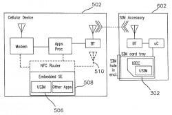 Apple's 'SIM within'