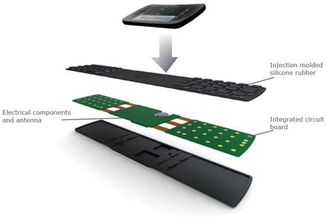 Exploded view of One2Touch's NFC keyboard