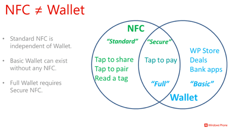 Microsoft Wallet: Where mobile wallet meets NFC