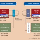 Renesas combined NFC and wireless charging solution