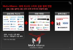 MoCa Alliance
