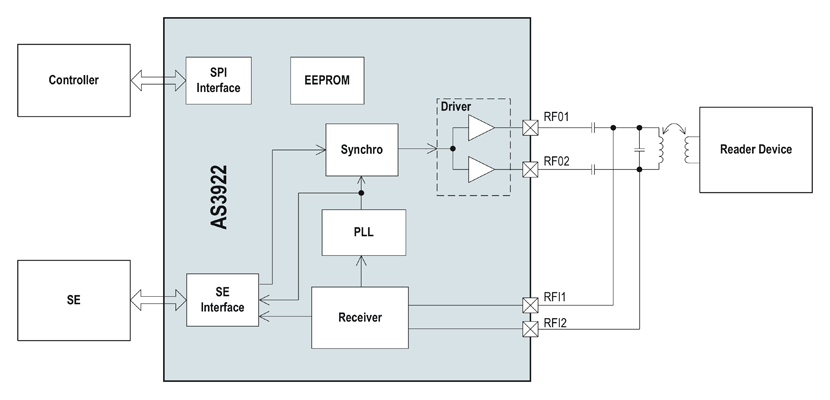 Shunt Reactors eng also Profire 610 moreover Ra 980 besides Se besides Transient Suppression. on output impedance