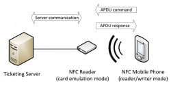 HOW IT WORKS: An overview of Inverse Reader Mode. Click to enlarge.