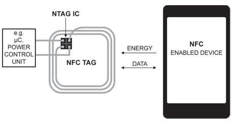 NXP NTAG21xF schematic