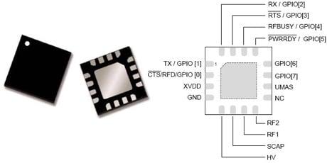 Silicon Craft's SIC4310 NFC transponder