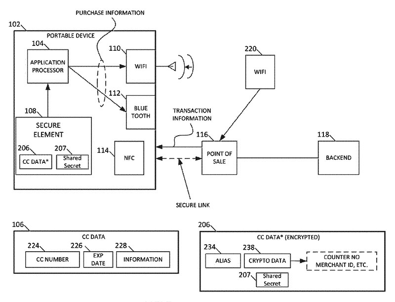 apple patent combines nfc  bluetooth and wifi for mobile payments  u2022 nfc world