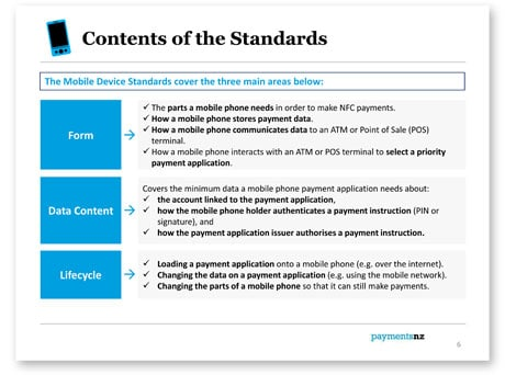 Payments NZ sets out the scope of its new mobile device standards