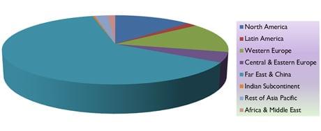 Juniper wallets research
