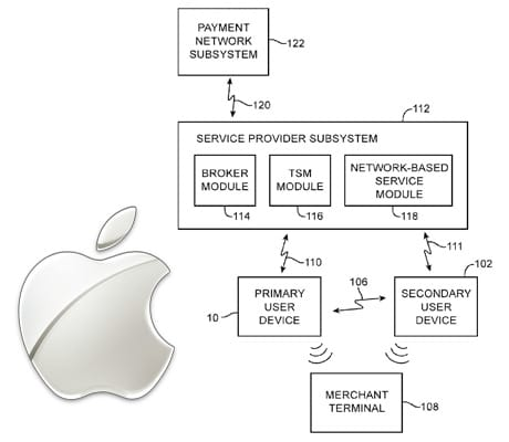 Apple Pay patent application