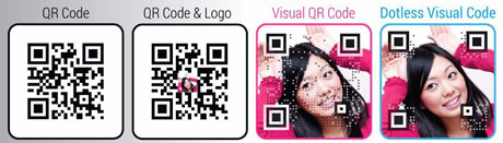 Dotless codes have evolved from traditional QR codes.