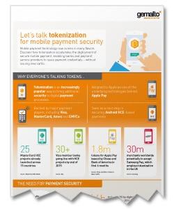 Tokenization explained infographic