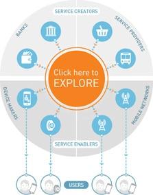 Trusted service hub explainer