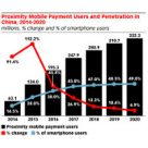 eMarketer China