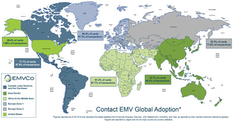 EMV chip card adoption around the world
