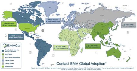 EMV chip card adoption around the world