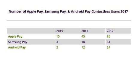 Juniper OEM Pay forecast