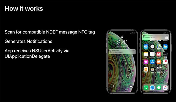 NFC Tag reading: How it works