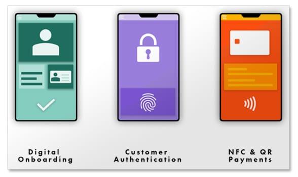 Antelop's unified mobile banking platform