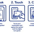 Icons showing how to use contactless card