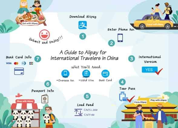 Graphic of how alipay mobile payments  works