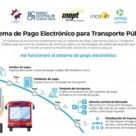 Diagram showing how Costa Rica's SPETP travel and ticketing system works