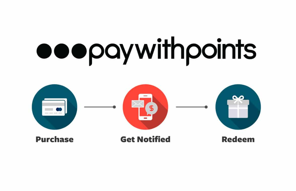 UMB's Amplifi Pay With Points rewards redemption system