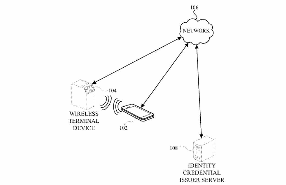 Apple digital id credentials patent diagram