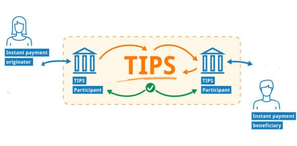 Target Instant Payment Settlement (TIPS) graphic
