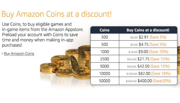 Amazon Coins digital currency