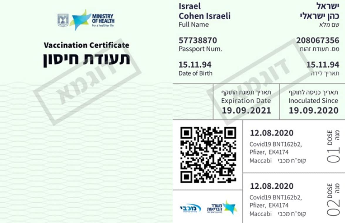 Israek Covid-19 vaccine certification