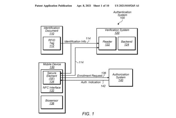 Apple NFC digital identity patent figure