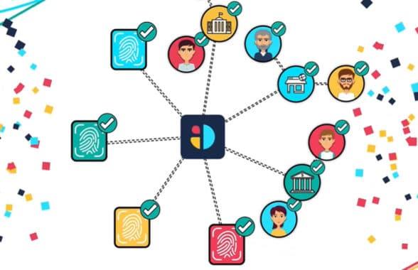 Eftpos Australia diagram of digital id system